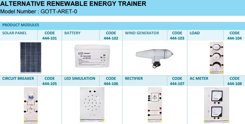 ALTERNATIVE RENEWABLE ENERGY TRAINER 1