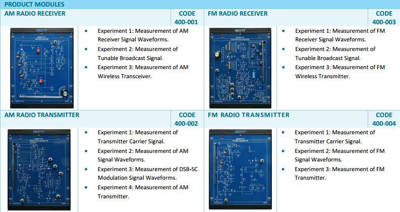 AM/FM RADIO TRAINER