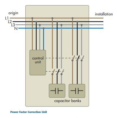 AUTOMATIC POWER FACTOR CORRECTION UNIT 1
