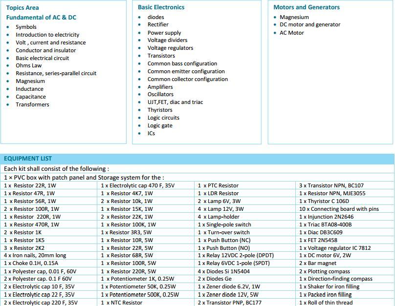 BASIC ELECTRICITY AND ELECTRONICSTRAINING KIT
