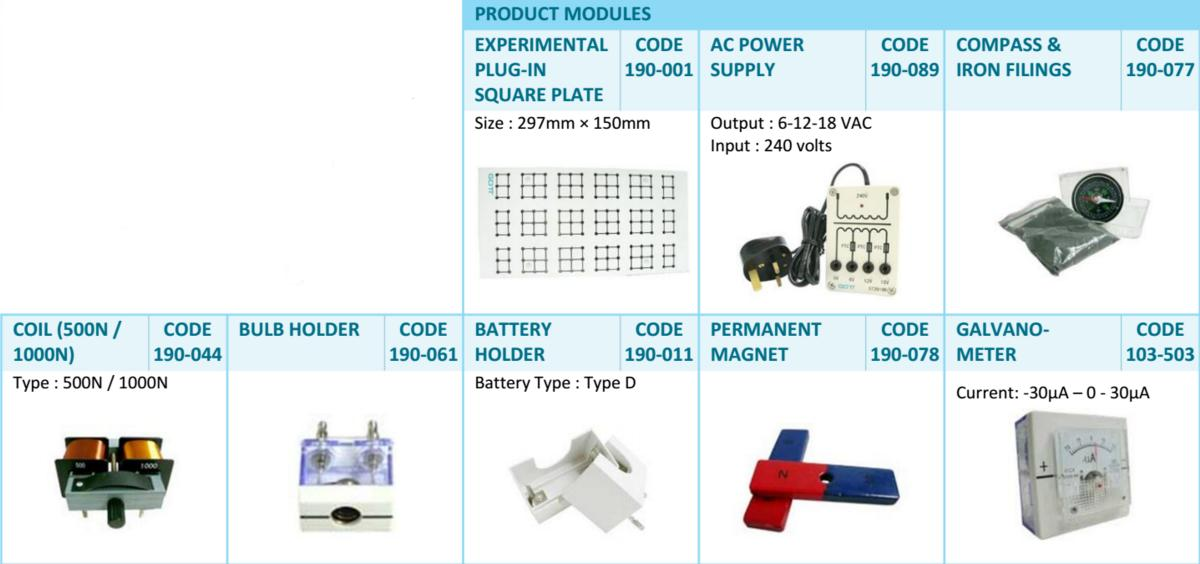 BASIC ELECTROMAGNETIC TRAINING KIT