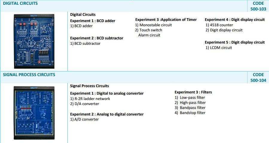 BASIC ELECTRONIC TRAINER 1