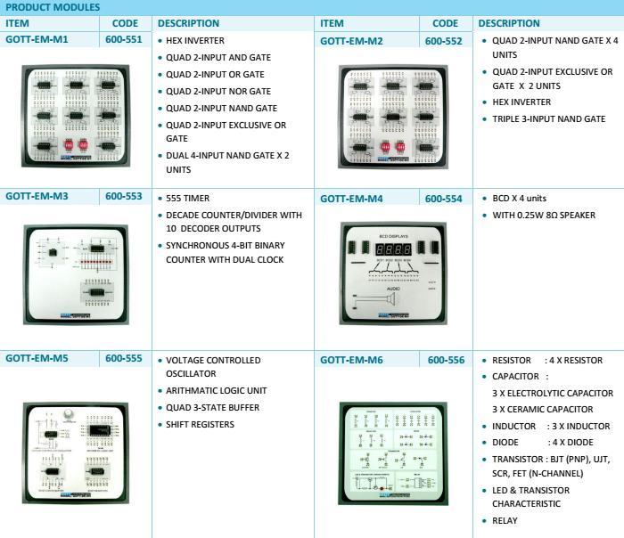ELECTRONIC APPLICATION MODULE