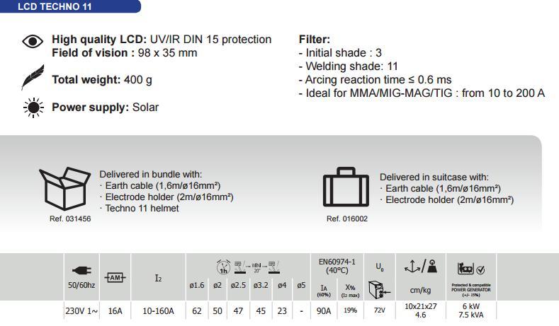 GYSMI E160 + LCD TECHNO 11