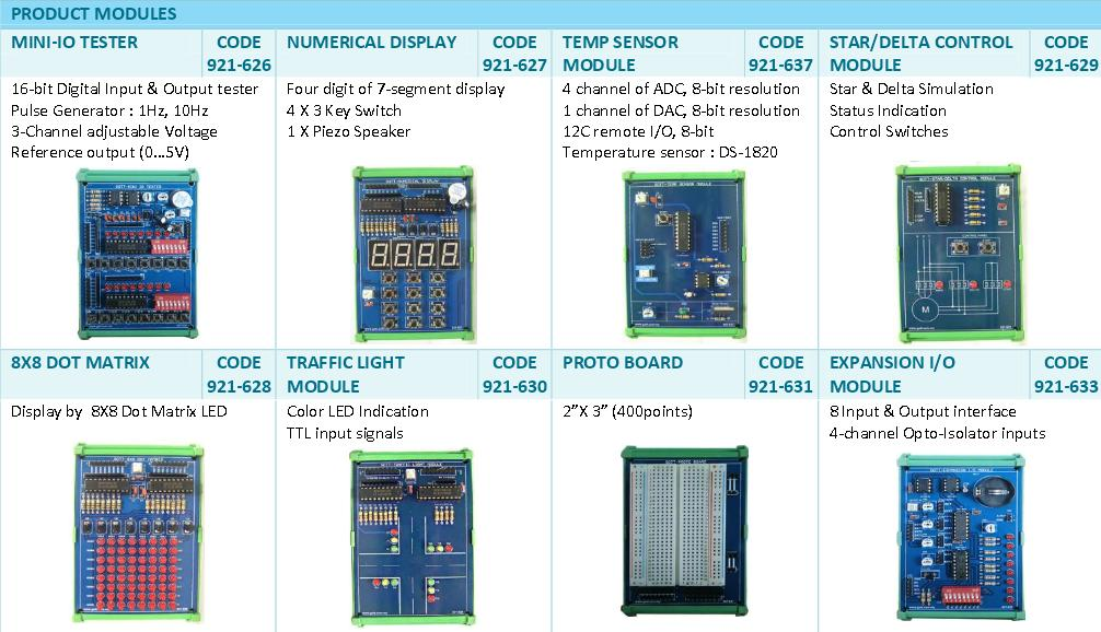 MICROPROCESSOR/ MICROCONTROLLERAPPLICATION MODULE