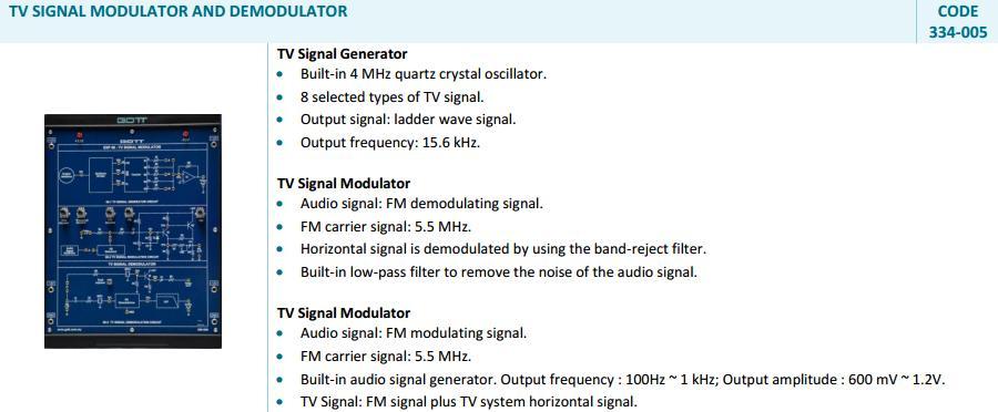 OPTICAL FIBER COMMUNICATION TRAINER 1