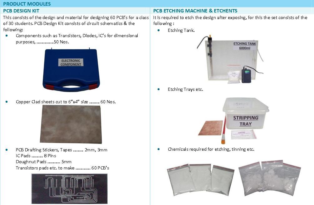 PCB DRAFTING AND FABRICATION SETUP