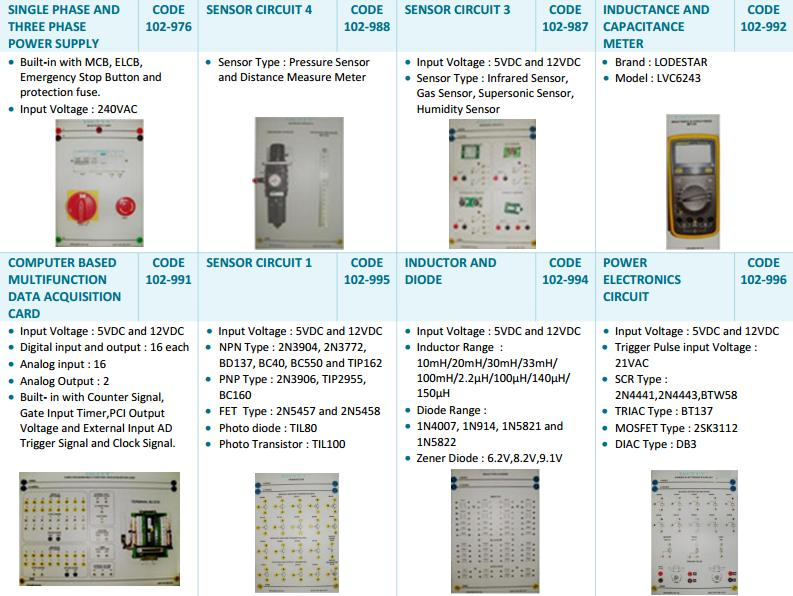 PC BASED ELECTRICITY ANDELECTRONICS TRAINER 1