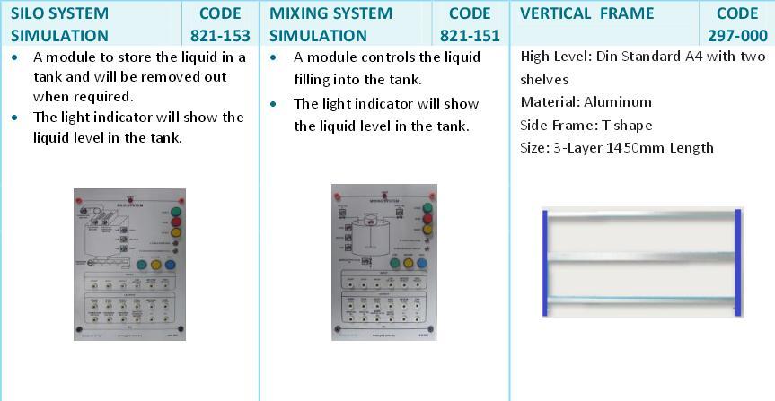PLC MODULE TRAINING SYSTEM 1
