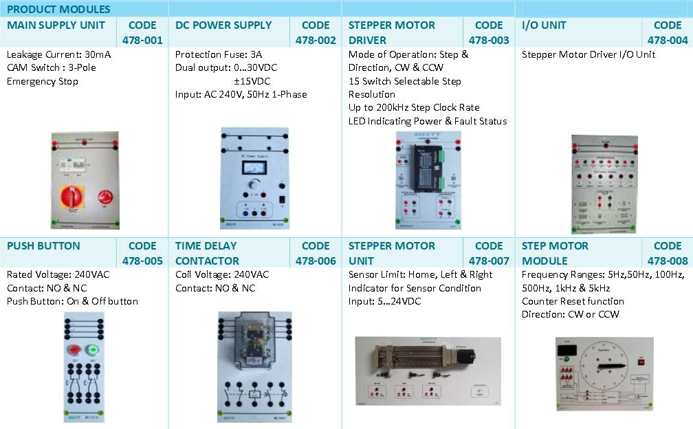 Stepper motor with plc training system for How to program stepper motor with plc
